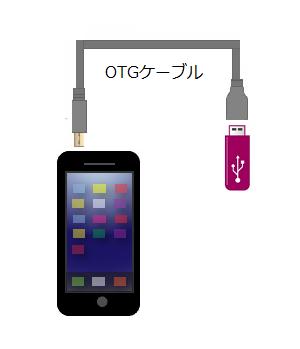 usbhost-usege1