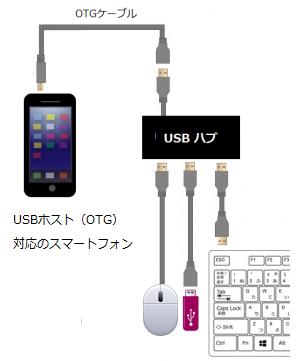 usbhost-smartphone