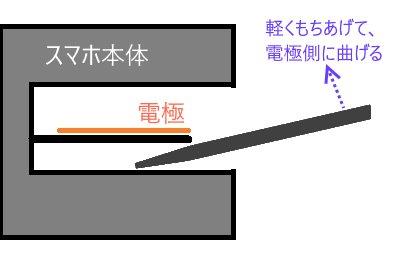 microUSB-shuri
