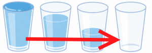 amount_water_glass4