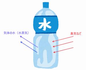 bousai_water-2
