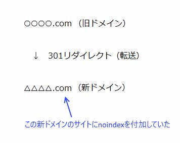 site-move