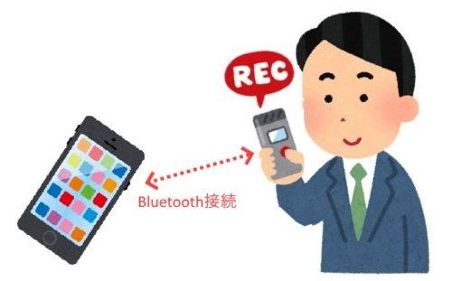 録音 電話 中 通話録音アプリとは?スマホの通話を録音する方法 [スマートフォン]